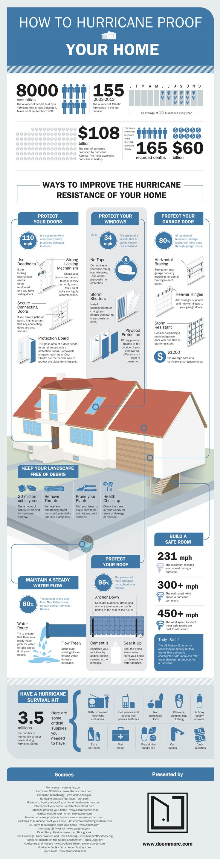 how to hurricane proof your home
