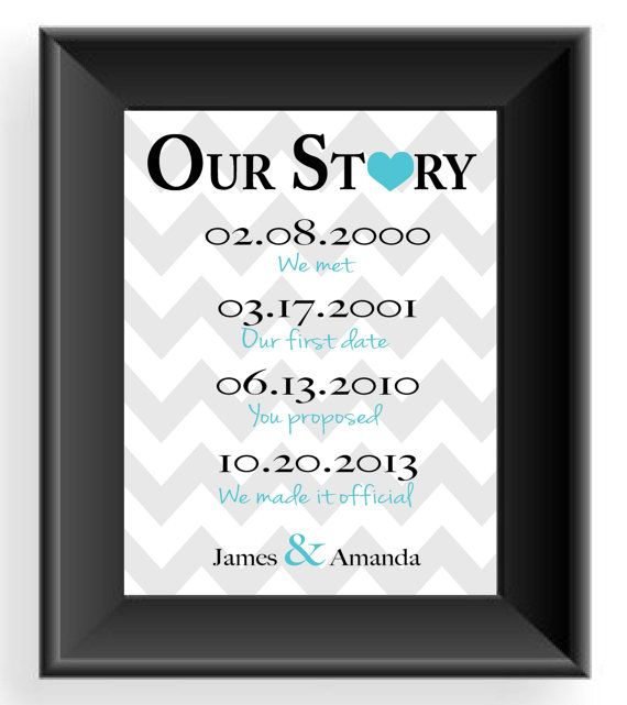 Surprise Gifts For Wife On First Wedding Anniversary Giftsite