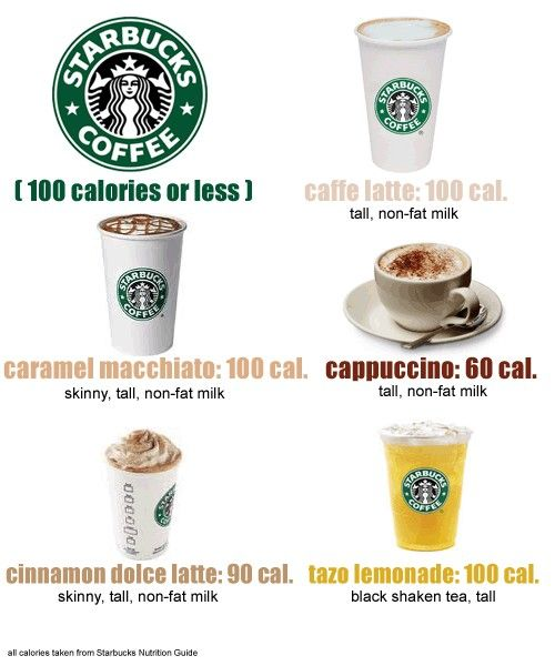 Starbucks Calorie Calculator : starbucks, calorie, calculator, Starbucks, Latte, Nutrition, Calculator, NutritionWalls