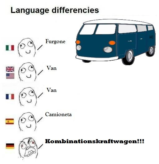 How Laugh Different Languages