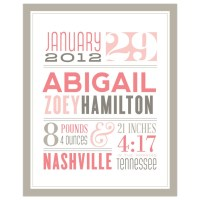 Birth Announcement Print - Personalized Nursery Wall Art ...