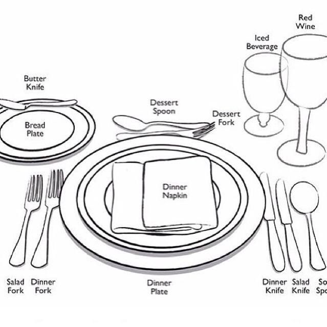 correct way to set a table – Loris Decoration
