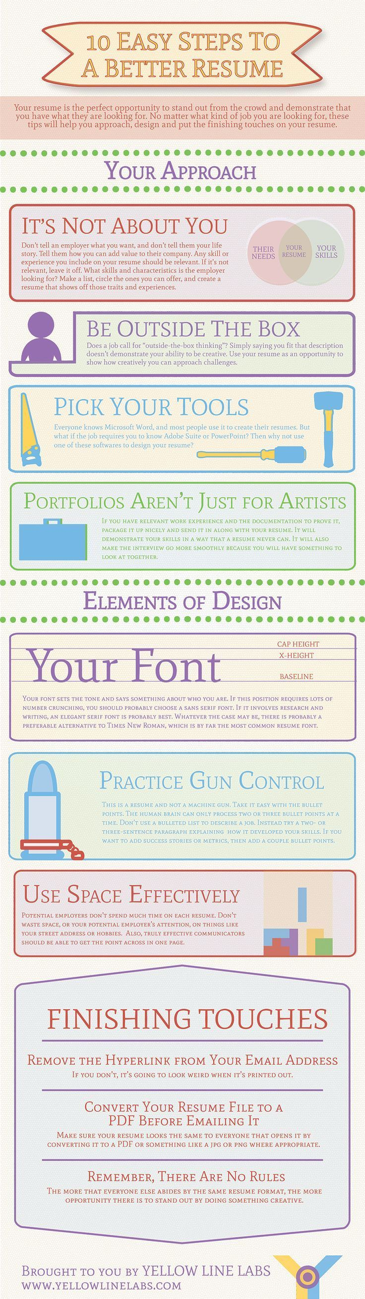 SurveyAnalytics Blog: Top 5 Infographics of the Week: Tips for a ...