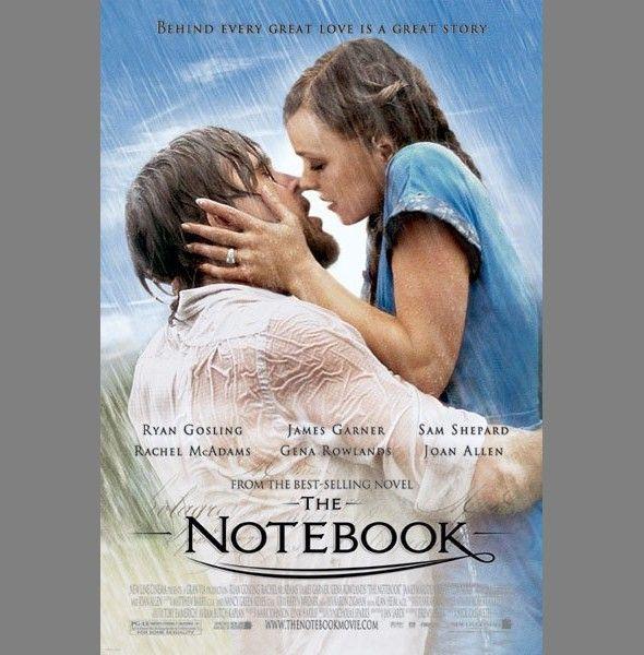 Hollywood Romantic Movies Poster Wwwimgkidcom The
