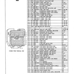 96 Jeep Cherokee Pcm Wiring Diagram Vauxhall Astra Mk4 Diagrams 92 | Get Free Image About