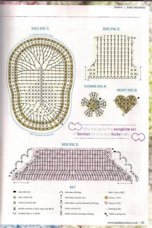 Baby sneakers 1  diagram   crochet converse   Pinterest