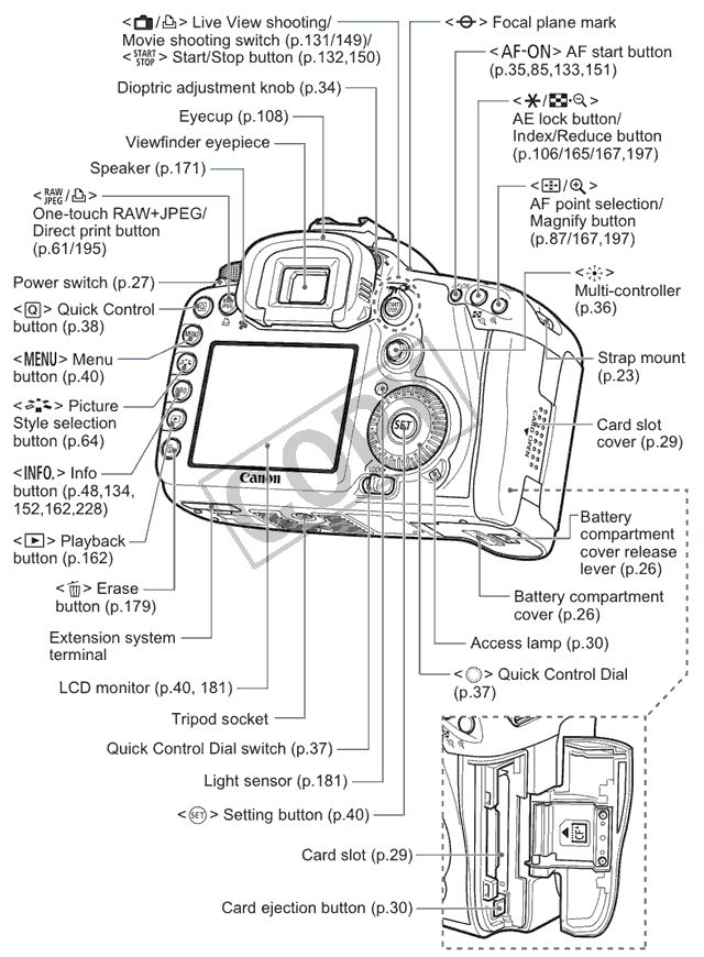 Canon 6d Parts Diagram, Canon, Free Engine Image For User