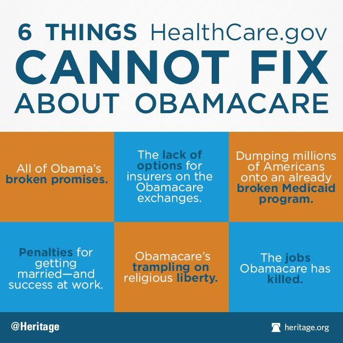 What Will Happen When (and If) HealthCare.gov Actually Works