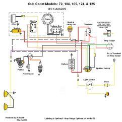 Kohler Magnum 20 Hp Wiring Diagram Yamaha Raptor 350 21 Engine | Get Free Image About