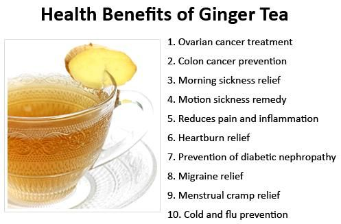Image Result For What Is Ginseng Good For In Men