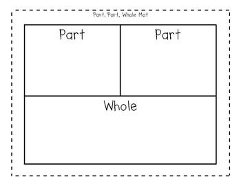 Copy Of Bar Models Part Part Whole Lessons Tes Teach