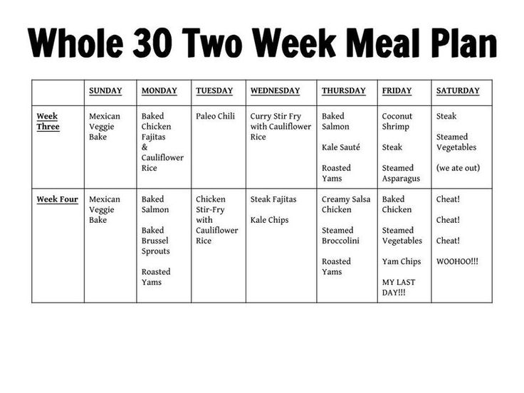 Plan Whole30 Day Meal 30