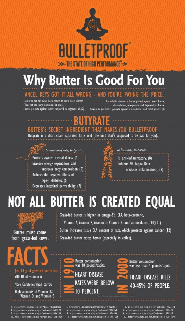 Why (some) Butter Is Good For You: An Infographic from The Bulletproof Executive.