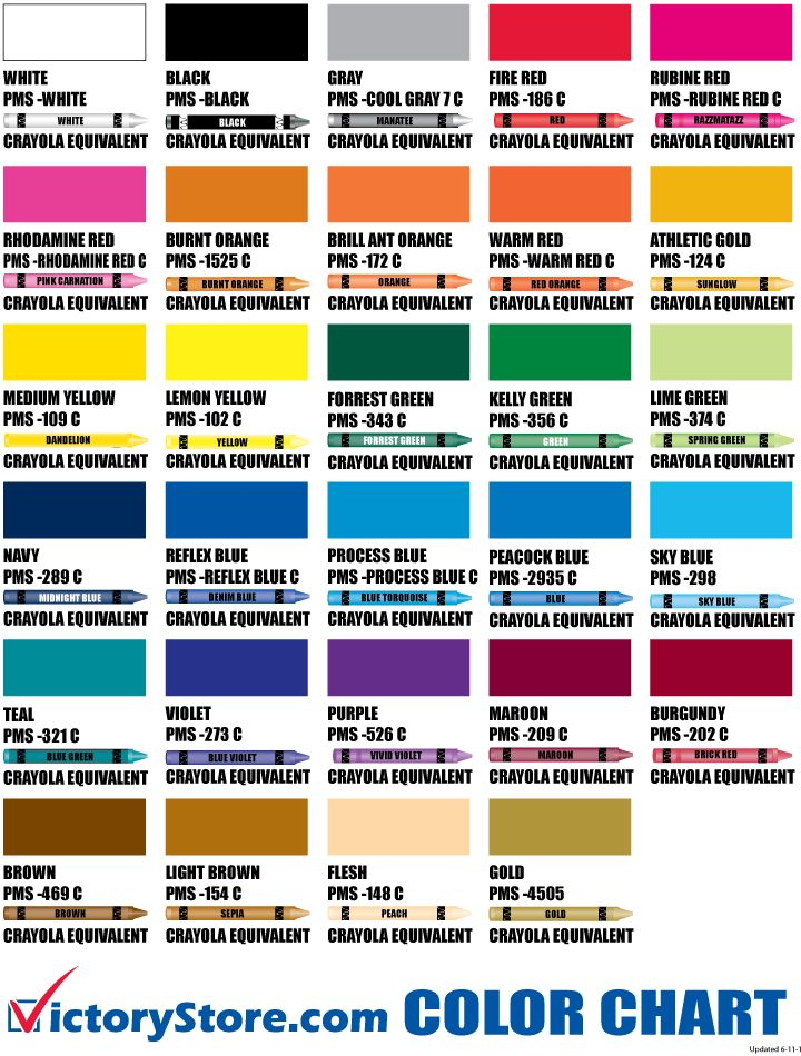 Navy Blue Pantone Color Chart