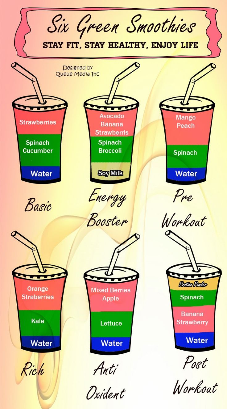 Six Green Smoothies #health #workout  food, nutrition, diet, dieting, vegetables, vegetarian, healthy eating, fruits, drinks, beverages #fastsimplefit  Get Free Fitness and Weight Loss News and Tips by Liking Us on: www.facebook.com/FastSimpleFitness