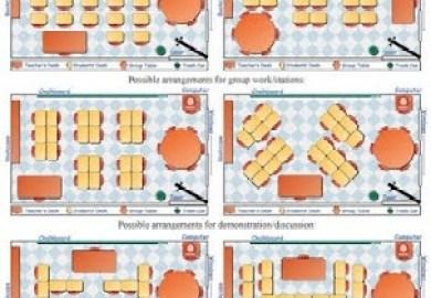 Classroom Desk Arrangement Ideas About Education