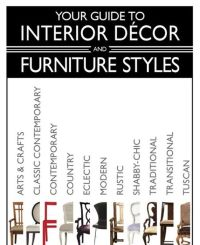Furniture Styles Guide - Home Design Jobs