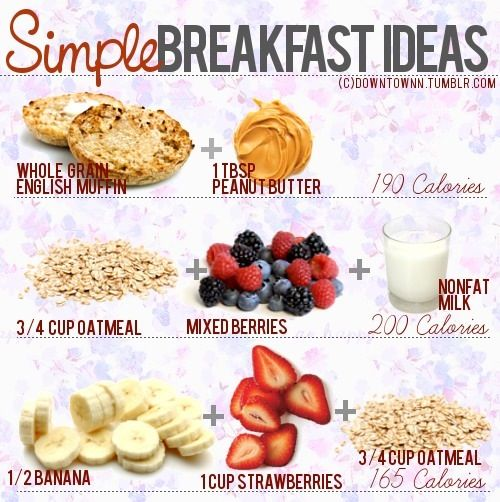 Simple breakfasts