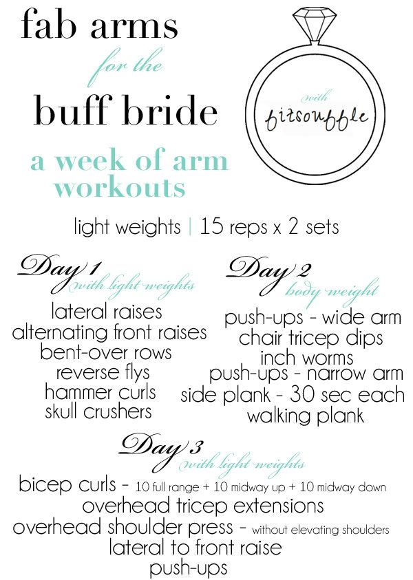 Nutritionella fab arms for the buff bride workout