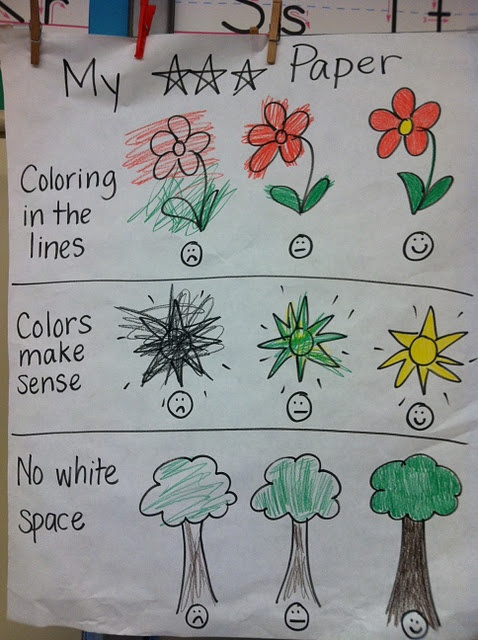 coloring anchor chart