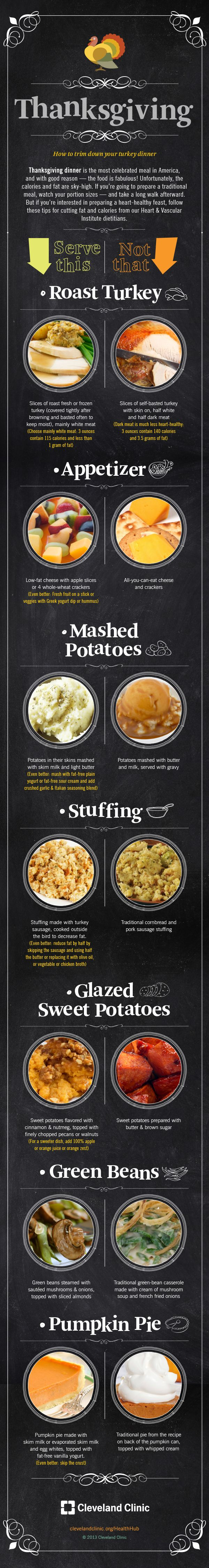 Use THIS guide to trim down your #turkey day calorie count. #thanksgiving #thisnotthat #calorie #holidays #infographic