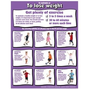 How To Lose Weight Fast In A Week For 12 Year Olds | Howsto.Co