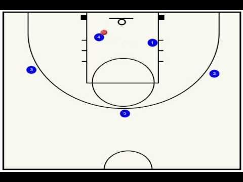 Pin by Ernesto Galgana on basketball players drills