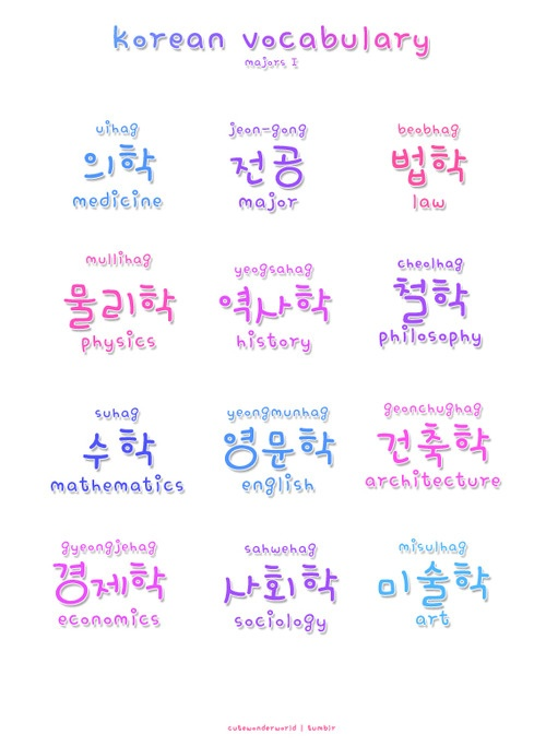 how to say goodnight in korean language