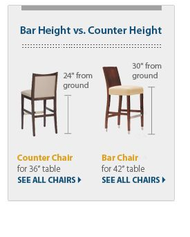 BAR HEIGHT VS COUNTER HEIGHT  CHAIRS  Furniture  Pinterest