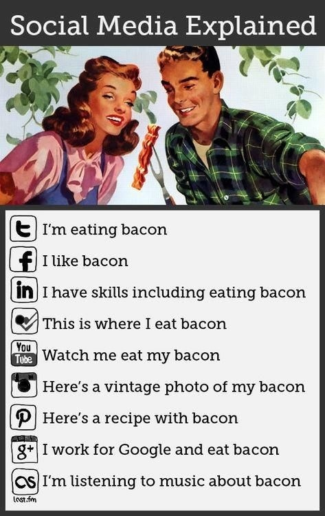 Social Media explained with Bacon