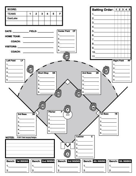 Pin Softball-field-lineup-sheet on Pinterest