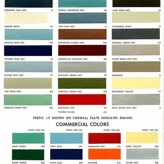 Chevy Paint Corvette Codes