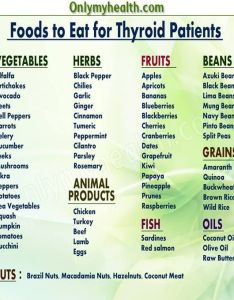 Thyroid diet chart very important list of foods to avoid have  healthy also keninamas rh