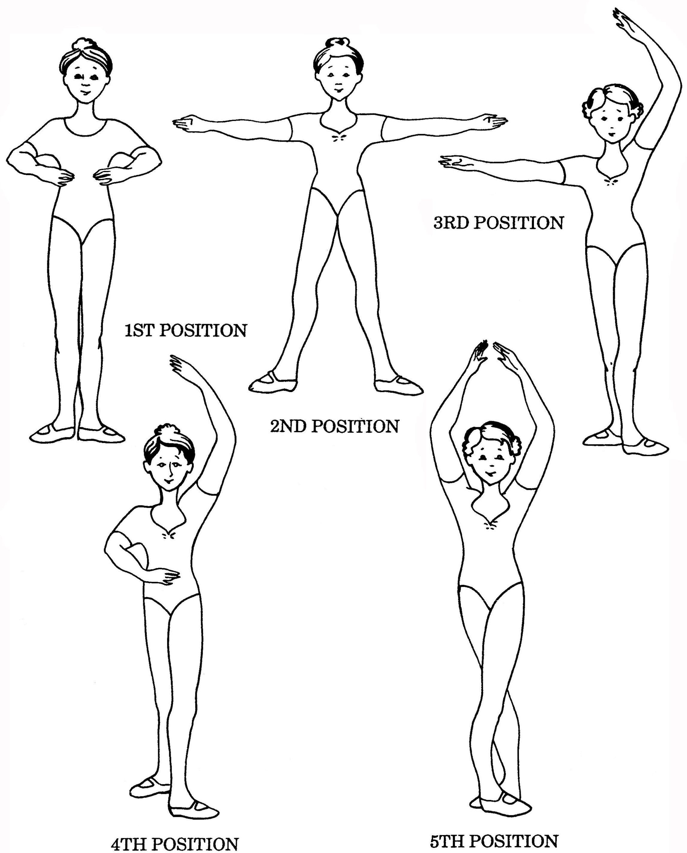 All 5 Ballet Positions