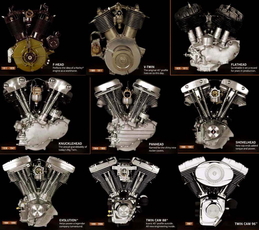 shovelhead engine diagram nissan pathfinder trailer wiring the gallery for --> motor drawing