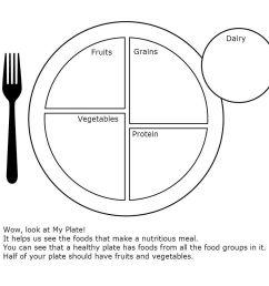 7th Grade Nutrition Worksheets Middle School - Propranolols [ 1000 x 1100 Pixel ]