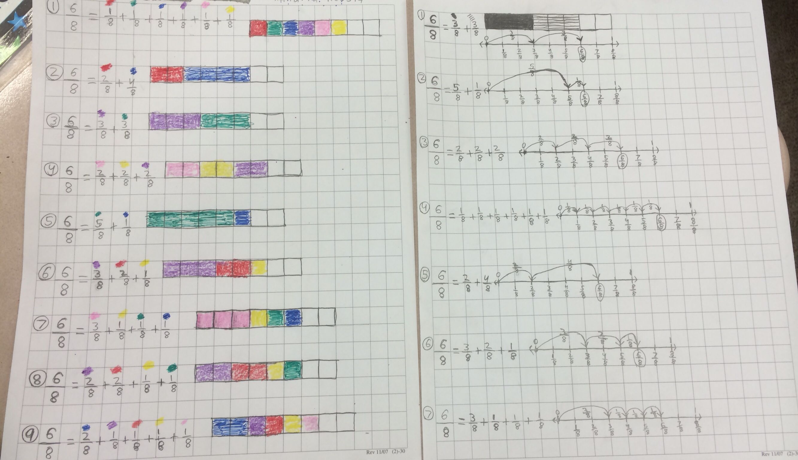 Search Results For Decomposing Fractions 4th Grade
