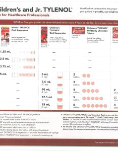 Infant tylenol dosing chart omnicef dose tetracycline hydrochloride for humans also hobit fullring rh