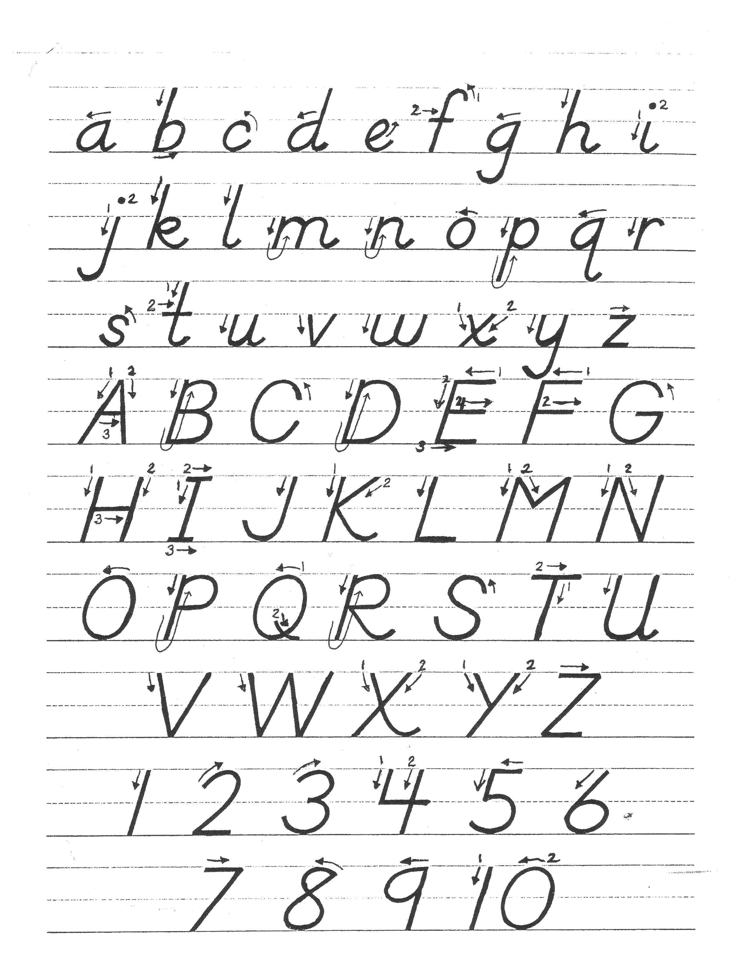 Nelson Handwriting Alphabet Poster