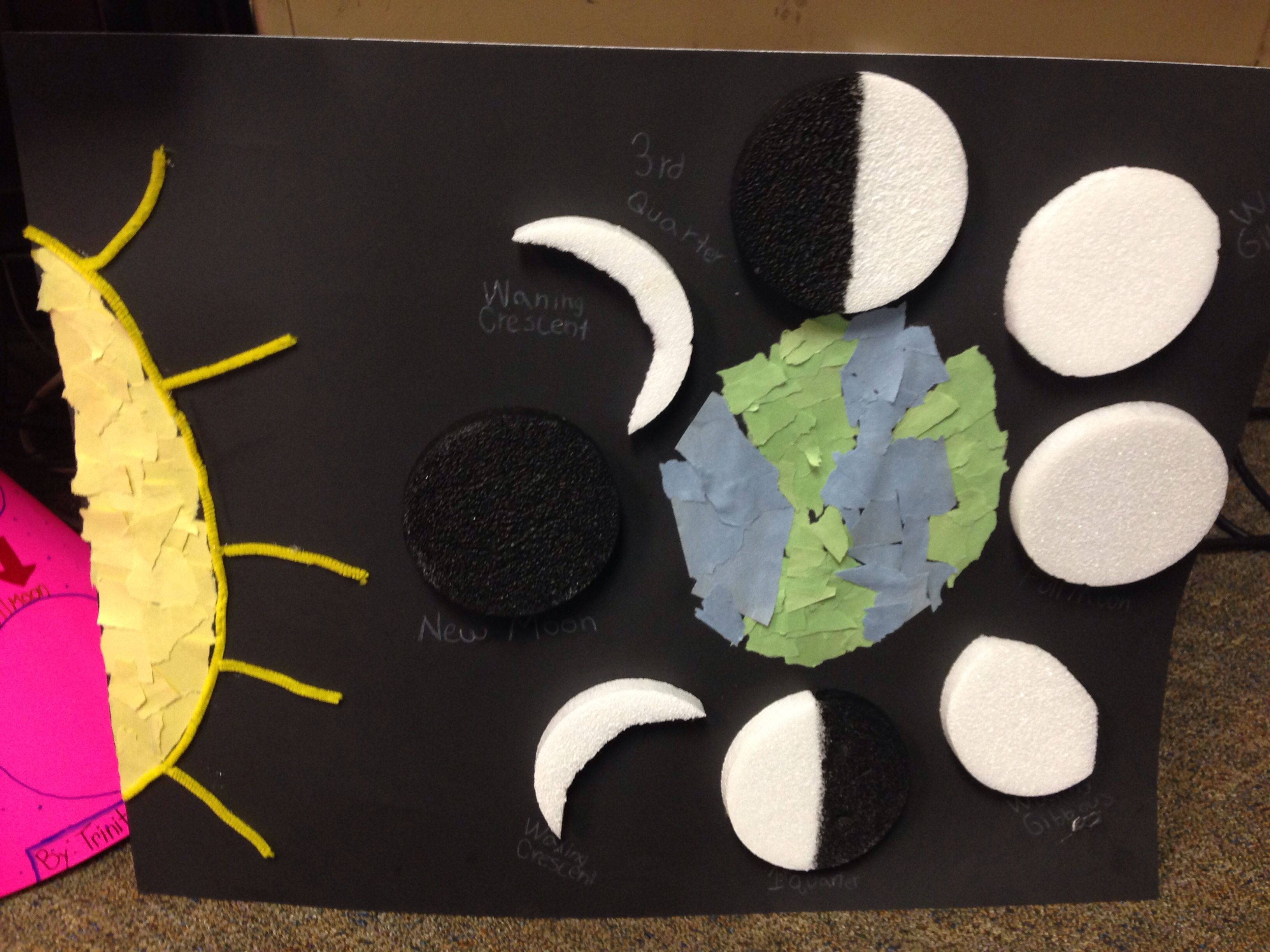 Moon Phases With Styrofoam