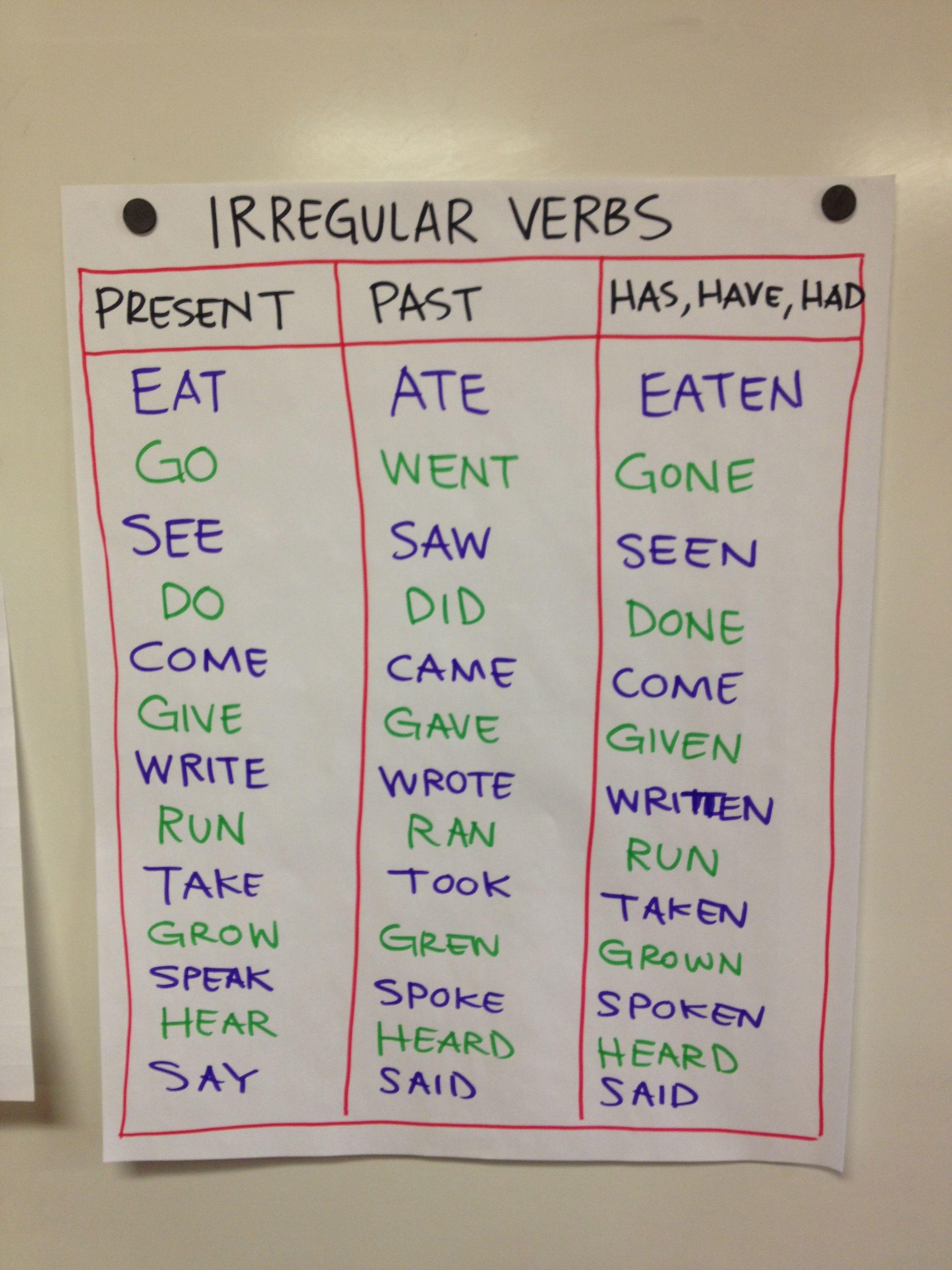 Some Irregular Verbs