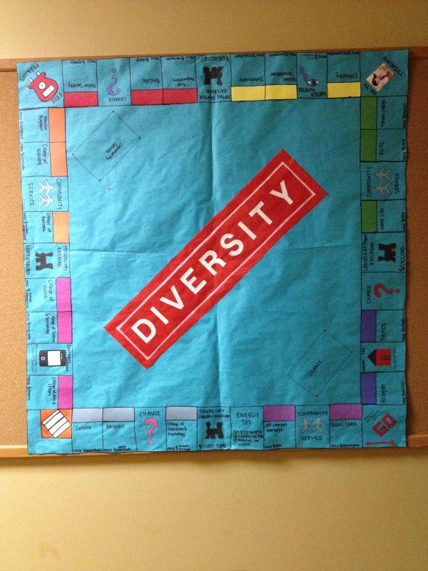 Diversity Monopoly Board