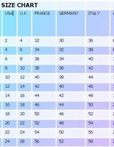 Uk jean size conversion chart gray cardigan sweater us in eu also timiznceptzmusic rh