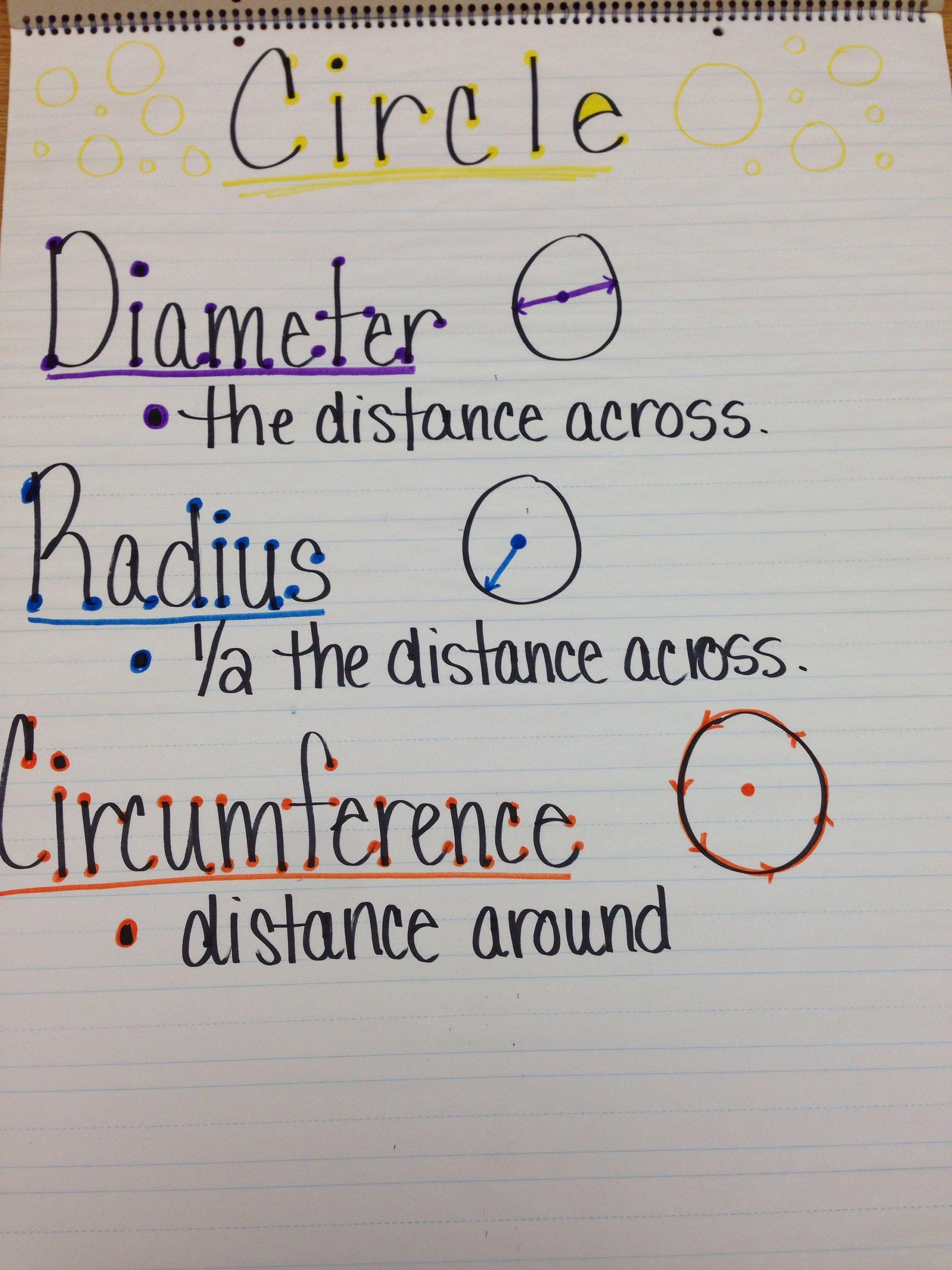 Diameter Radius Amp Circumference