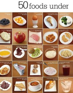 Pictures of snack recipes under calories also rh snackrecipeskomoedkaspot