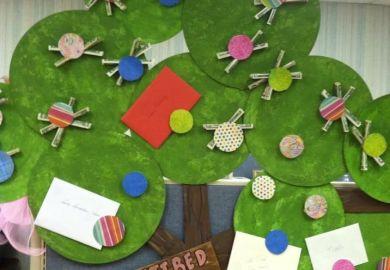 Retirement Money Tree Ideas