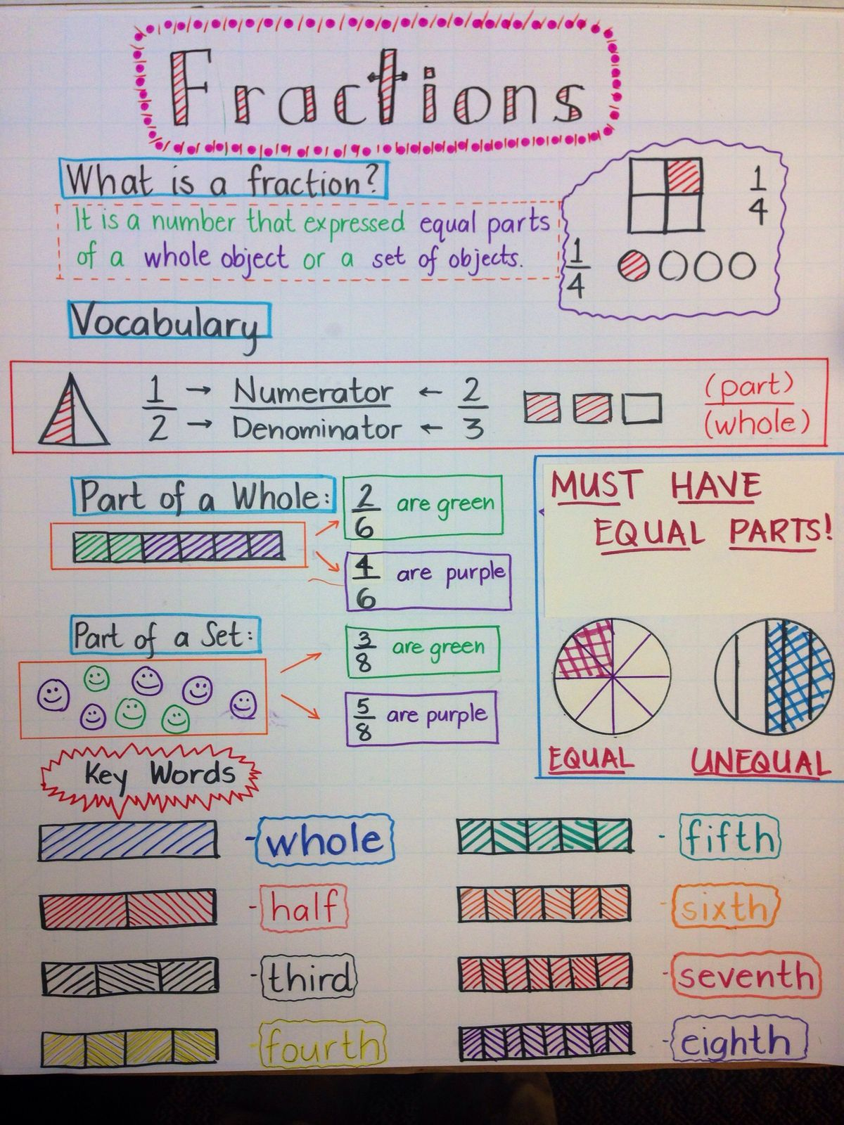 Images About Elementary Math