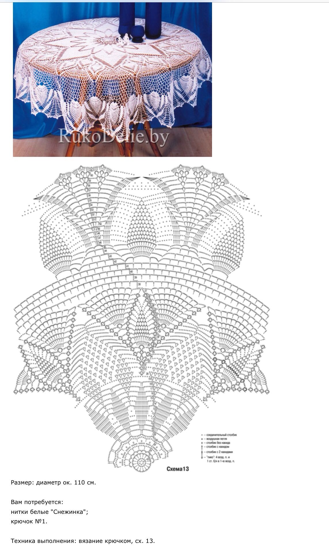 pineapple crochet doily diagram how to wire a 3 way switch 1000 43 ideas about round tablecloth on pinterest