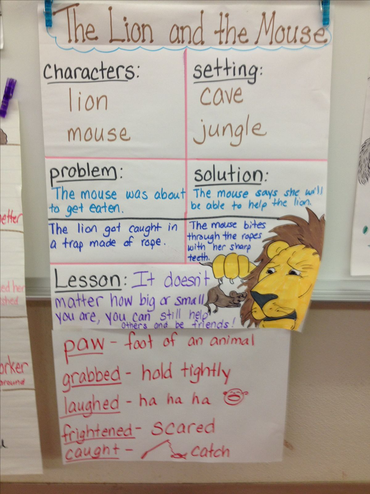 Images About Fables Lion And The Mouse Story Map