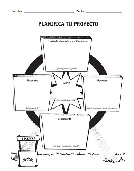 1000+ images about Organizadores Gráficos on Pinterest